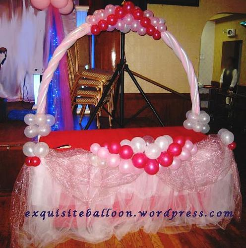 The Cake Artist Gurgaon : list of kids birthday party organizer in gurgaon and ...