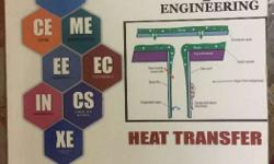 Chemical Engineering Gate 2016 study materials package