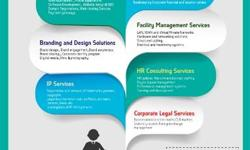corporate-legal-services Accuprosys provides Statutory